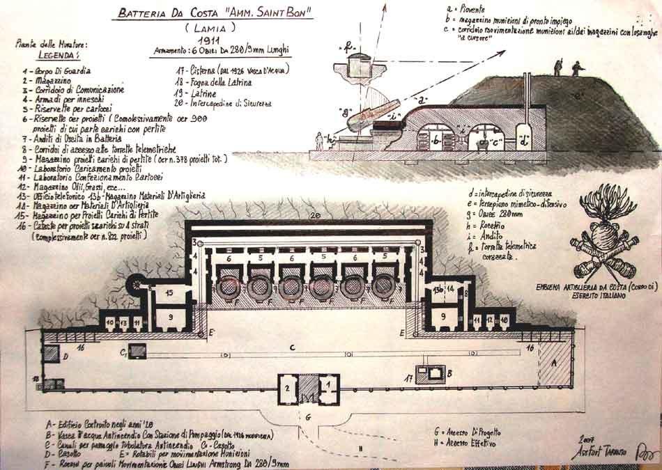 0010 Batteria Da Costa-Amm.Saint Bon-Progetto